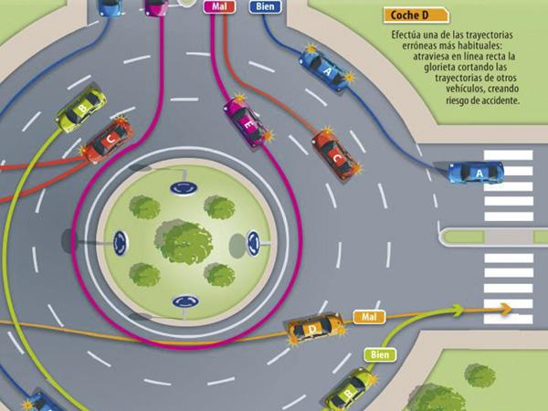 La DGT enseña los 3 pasos definitivos para circular bien en una rotonda y evitar accidentes